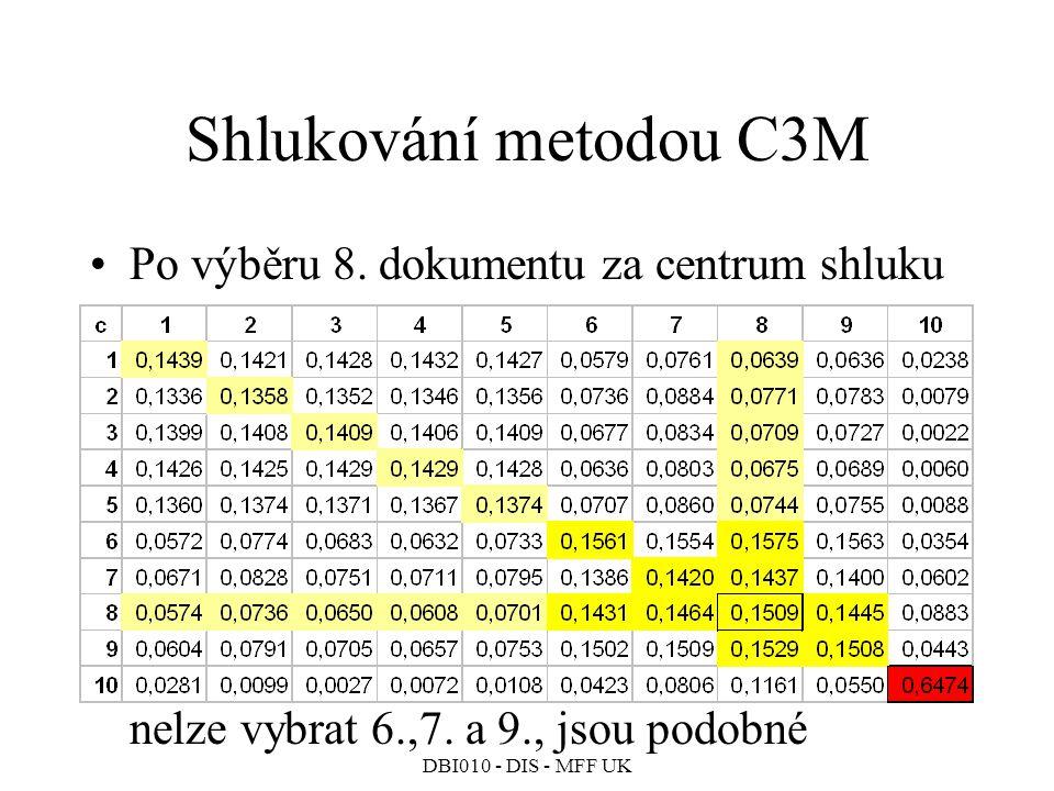 Shlukování metodou C3M Po výběru 8. dokumentu za centrum shluku
