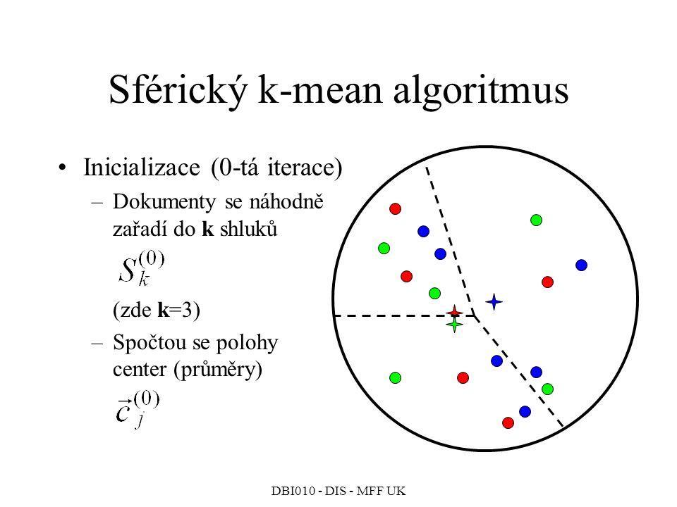 Sférický k-mean algoritmus