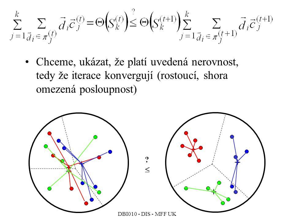 Chceme, ukázat, že platí uvedená nerovnost, tedy že iterace konvergují (rostoucí, shora omezená posloupnost)