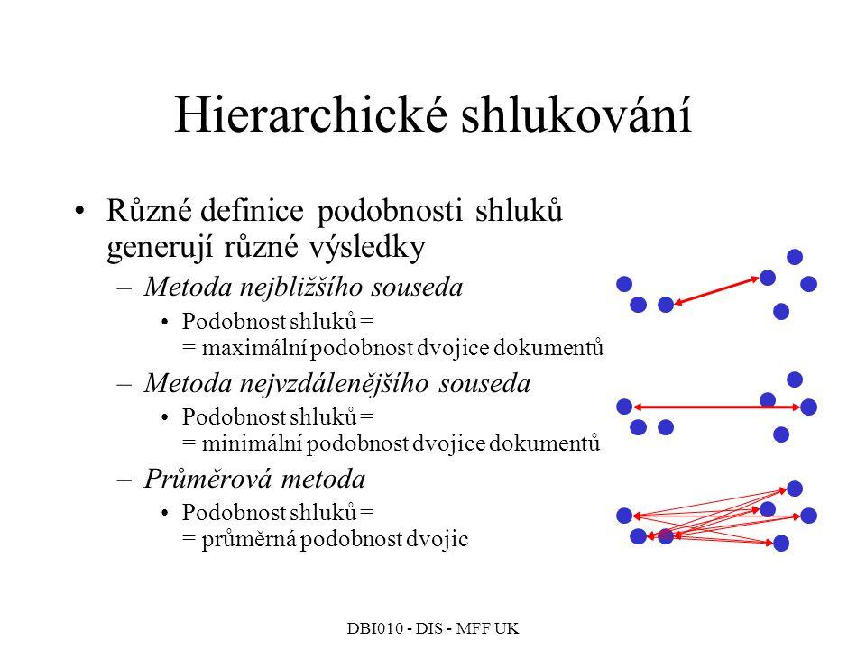 Hierarchické shlukování