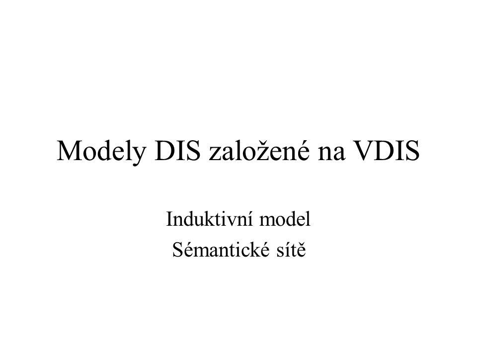 Modely DIS založené na VDIS