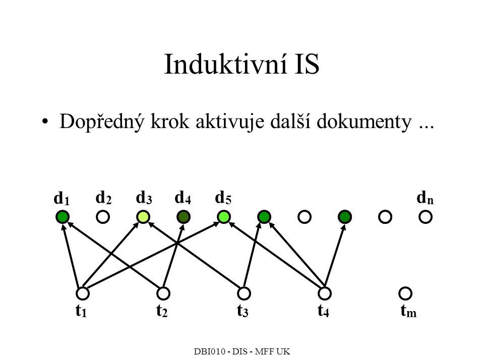 Induktivní IS Dopředný krok aktivuje další dokumenty ... d1 d2 d3 d4