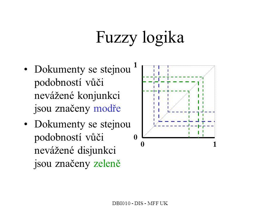 Fuzzy logika 1. Dokumenty se stejnou podobností vůči nevážené konjunkci jsou značeny modře.