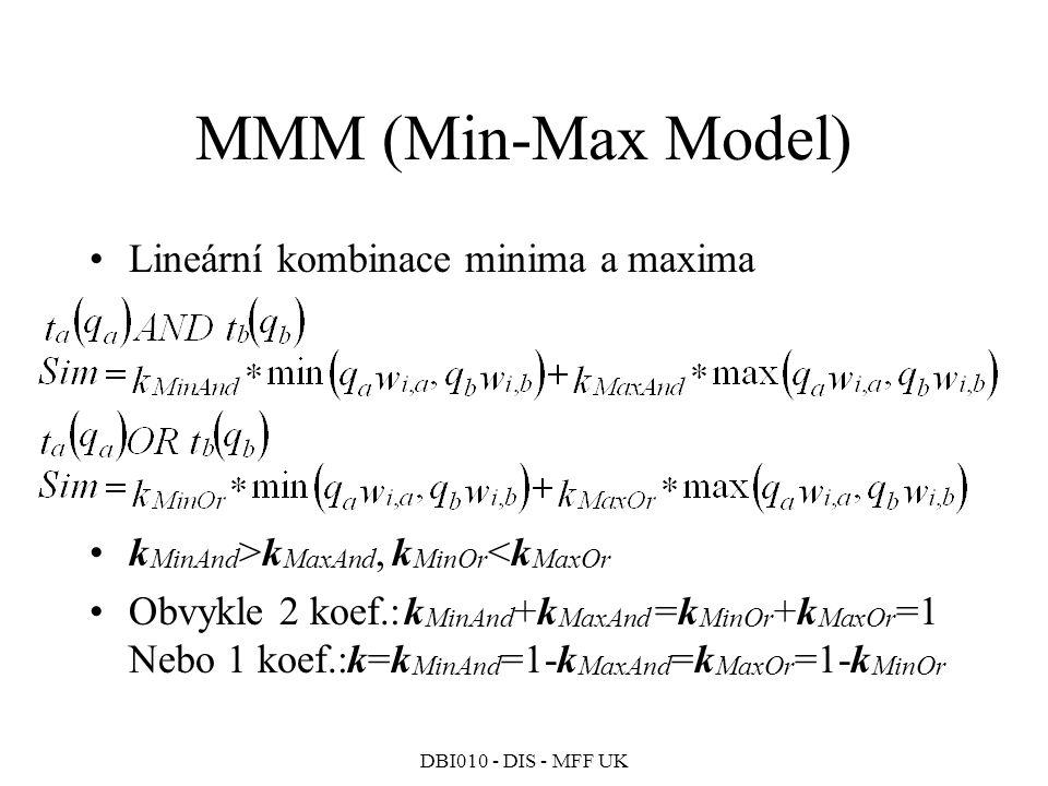 MMM (Min-Max Model) Lineární kombinace minima a maxima