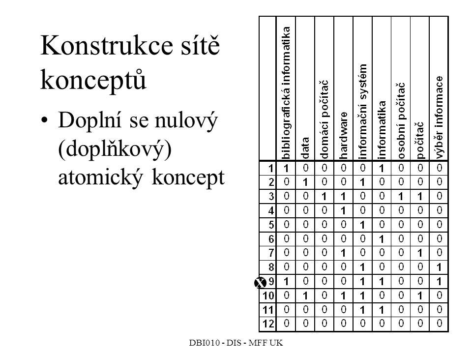Konstrukce sítě konceptů