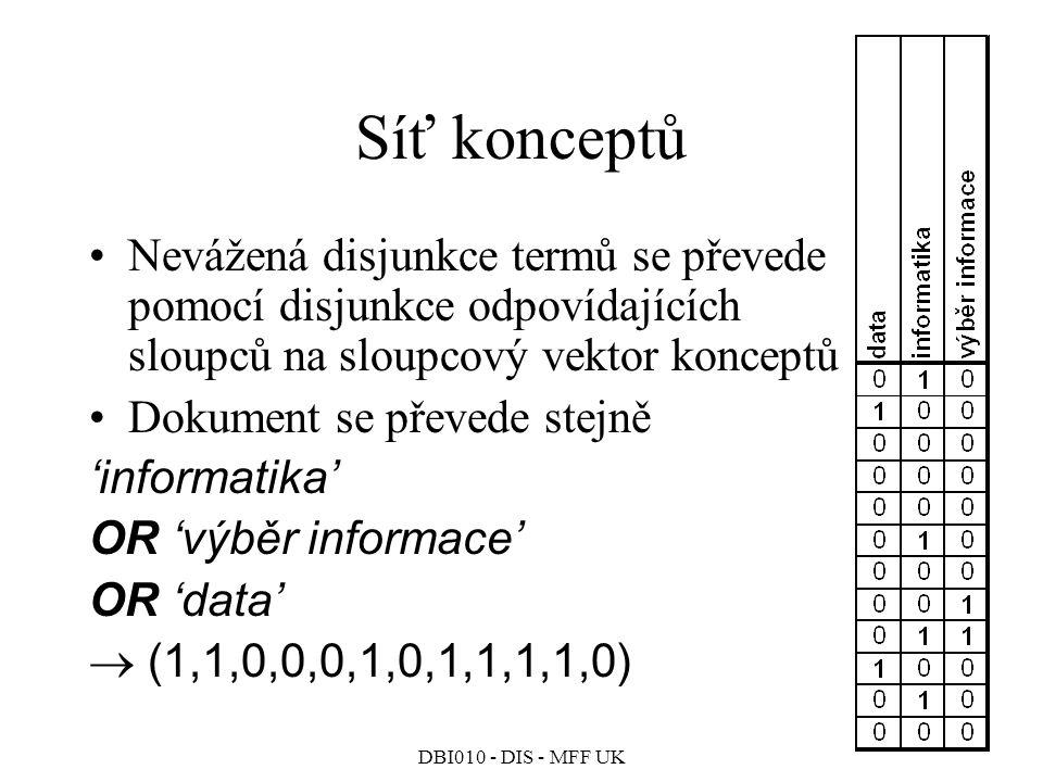 Síť konceptů Nevážená disjunkce termů se převede pomocí disjunkce odpovídajících sloupců na sloupcový vektor konceptů.