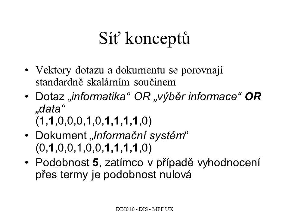 Síť konceptů Vektory dotazu a dokumentu se porovnají standardně skalárním součinem.