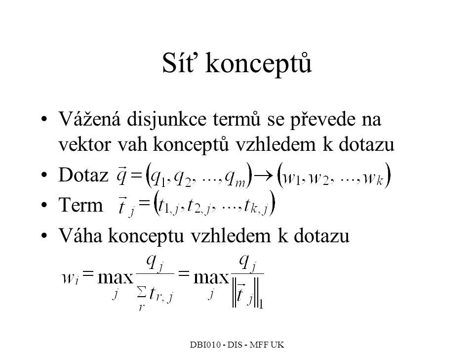 Síť konceptů Vážená disjunkce termů se převede na vektor vah konceptů vzhledem k dotazu. Dotaz. Term.