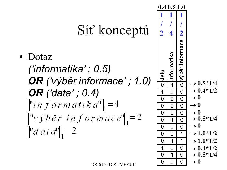 0.4 0.5. 1.0. 1. / 2. 1. / 4. 1. / 2. Síť konceptů. Dotaz ('informatika' ; 0.5) OR ('výběr informace' ; 1.0) OR ('data' ; 0.4)