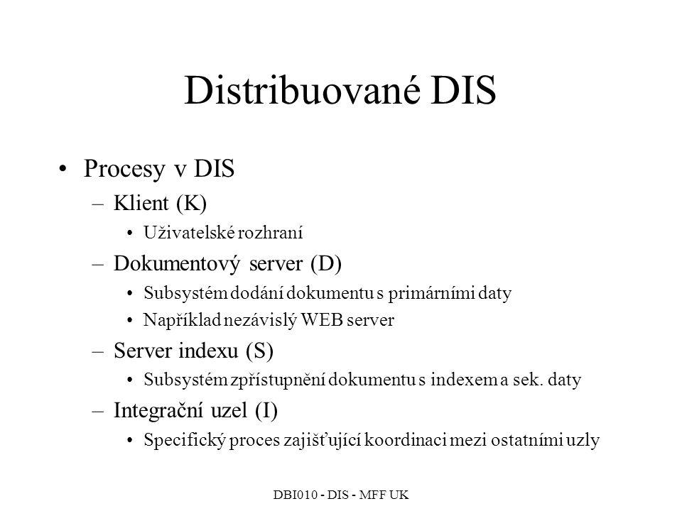 Distribuované DIS Procesy v DIS Klient (K) Dokumentový server (D)