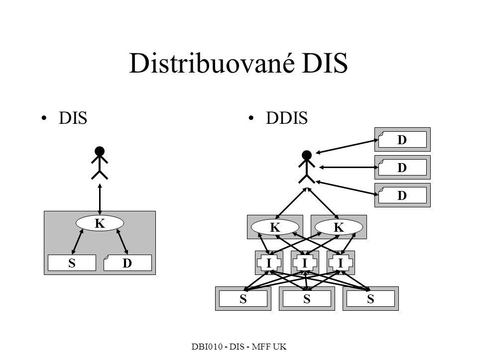 Distribuované DIS DIS DDIS D K S I K S D DBI010 - DIS - MFF UK 380