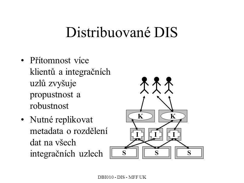 Distribuované DIS Přítomnost více klientů a integračních uzlů zvyšuje propustnost a robustnost.