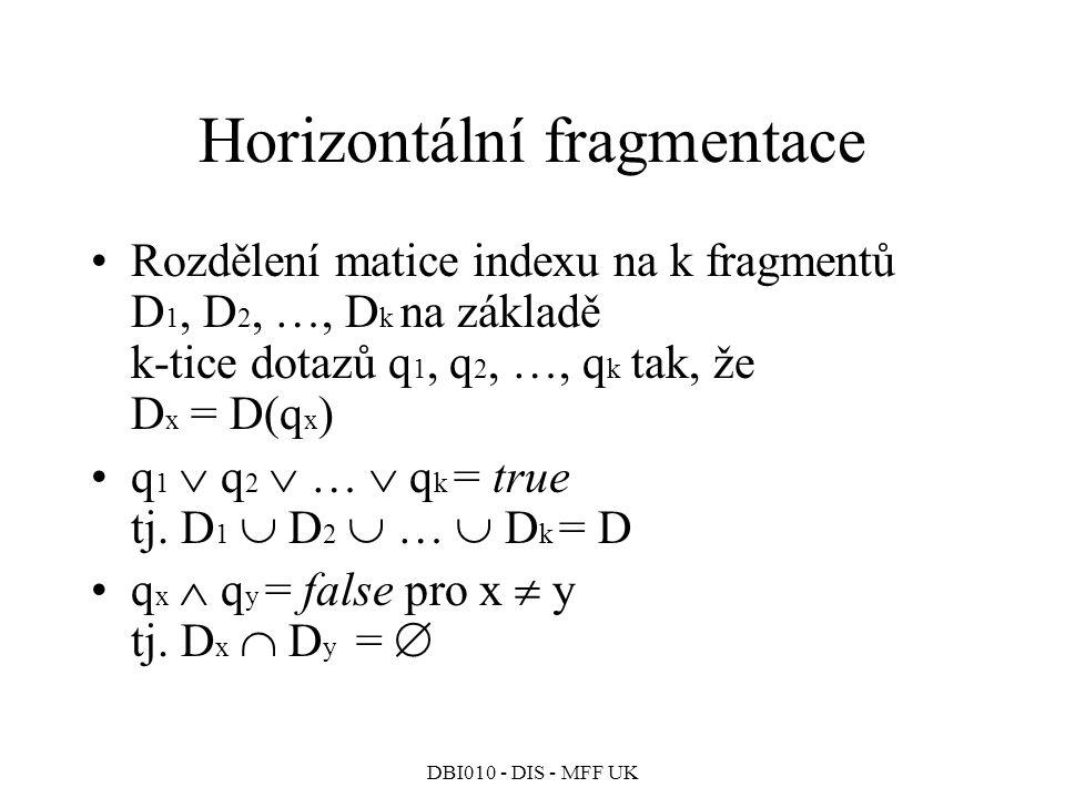 Horizontální fragmentace