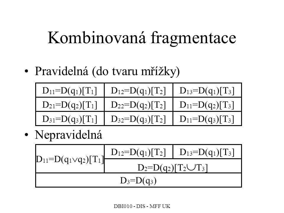 Kombinovaná fragmentace