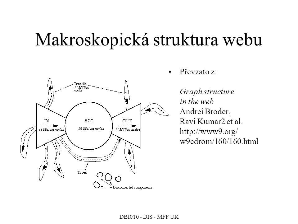Makroskopická struktura webu