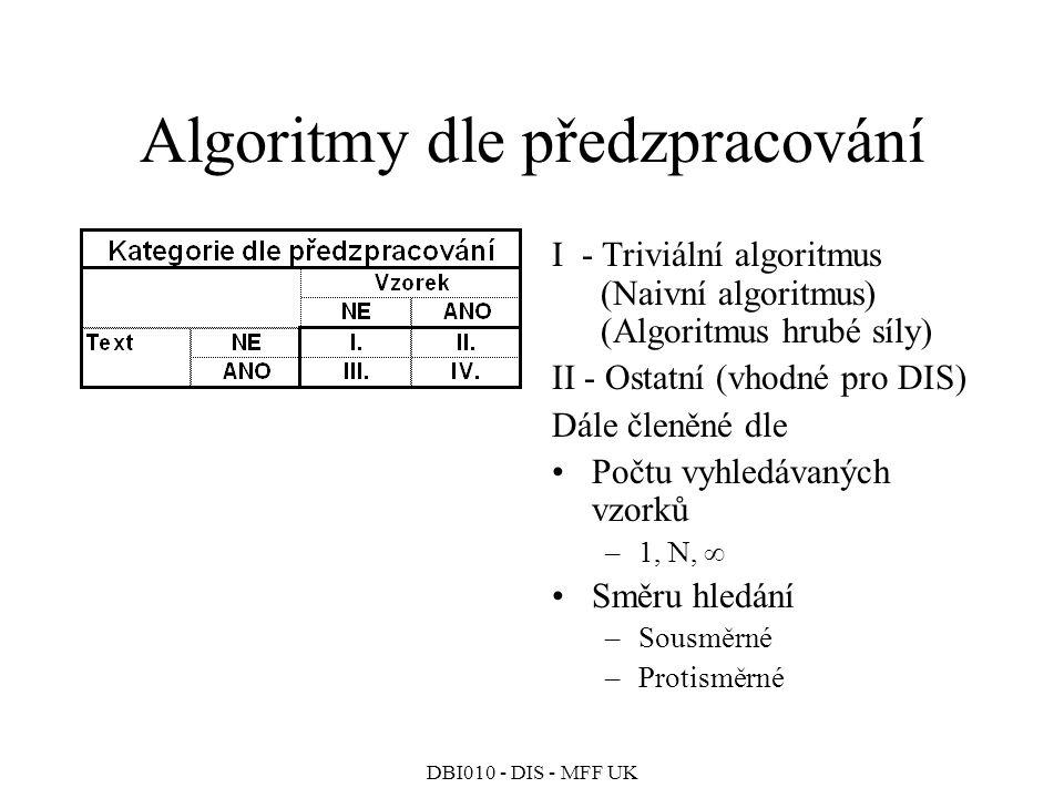 Algoritmy dle předzpracování