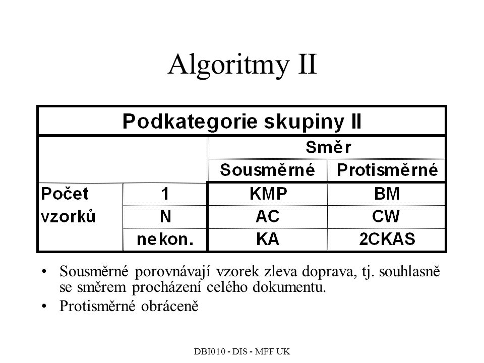 Algoritmy II Sousměrné porovnávají vzorek zleva doprava, tj. souhlasně se směrem procházení celého dokumentu.