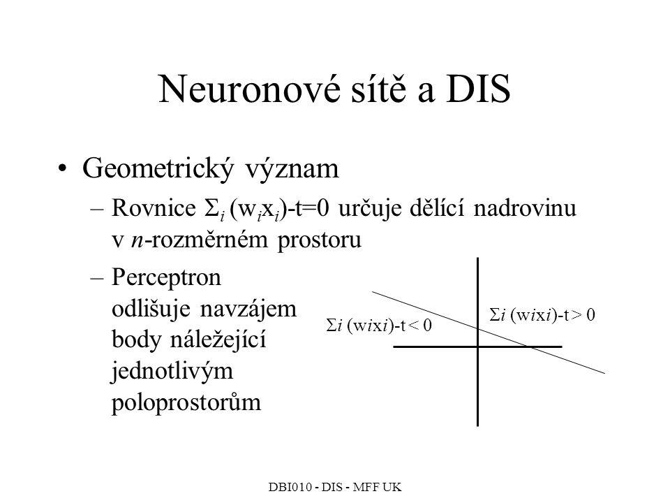 Neuronové sítě a DIS Geometrický význam