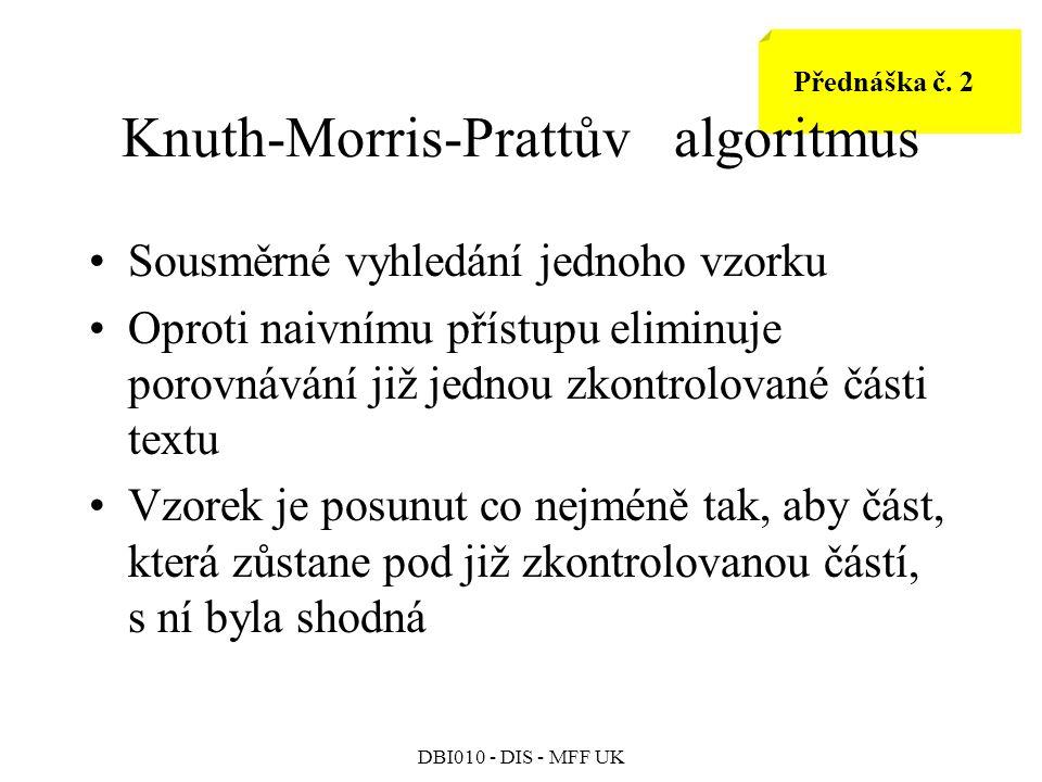 Knuth-Morris-Prattův algoritmus