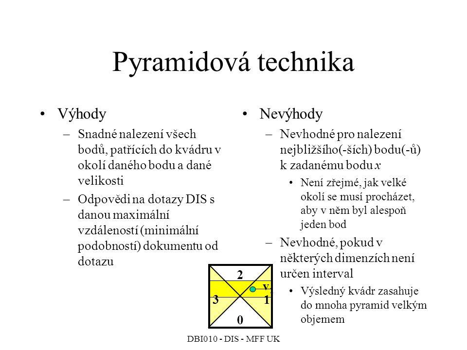 Pyramidová technika Výhody Nevýhody