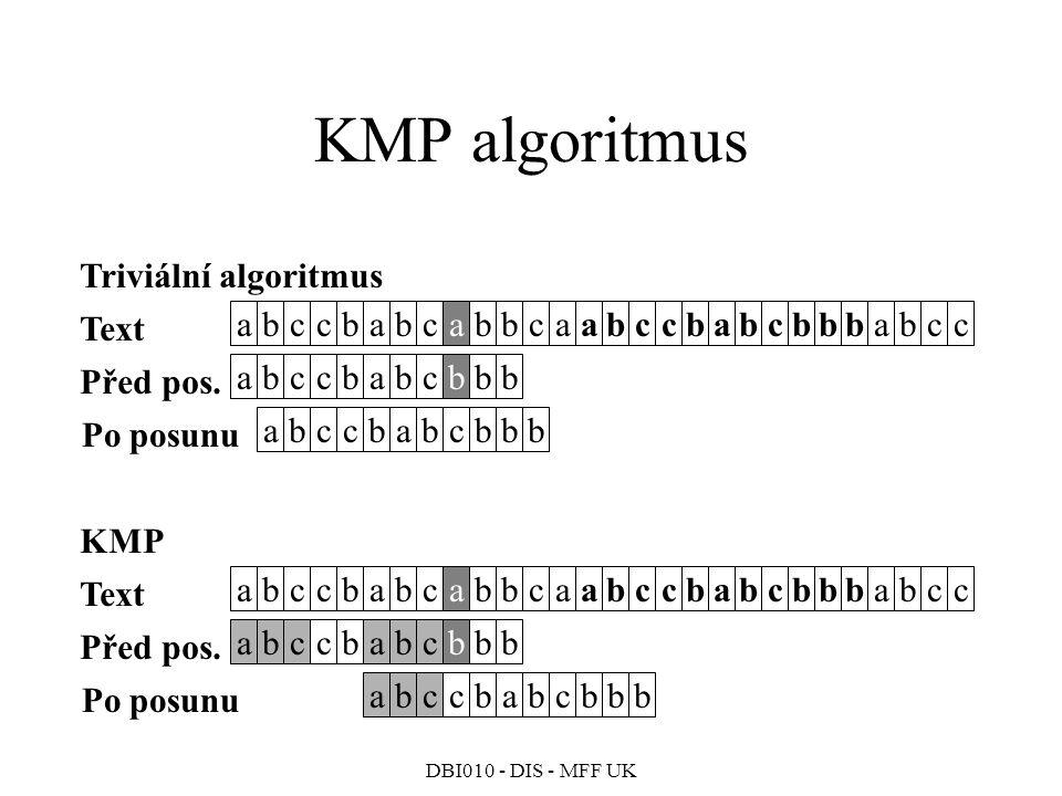 KMP algoritmus a b c Text Před pos. Po posunu Triviální algoritmus a b