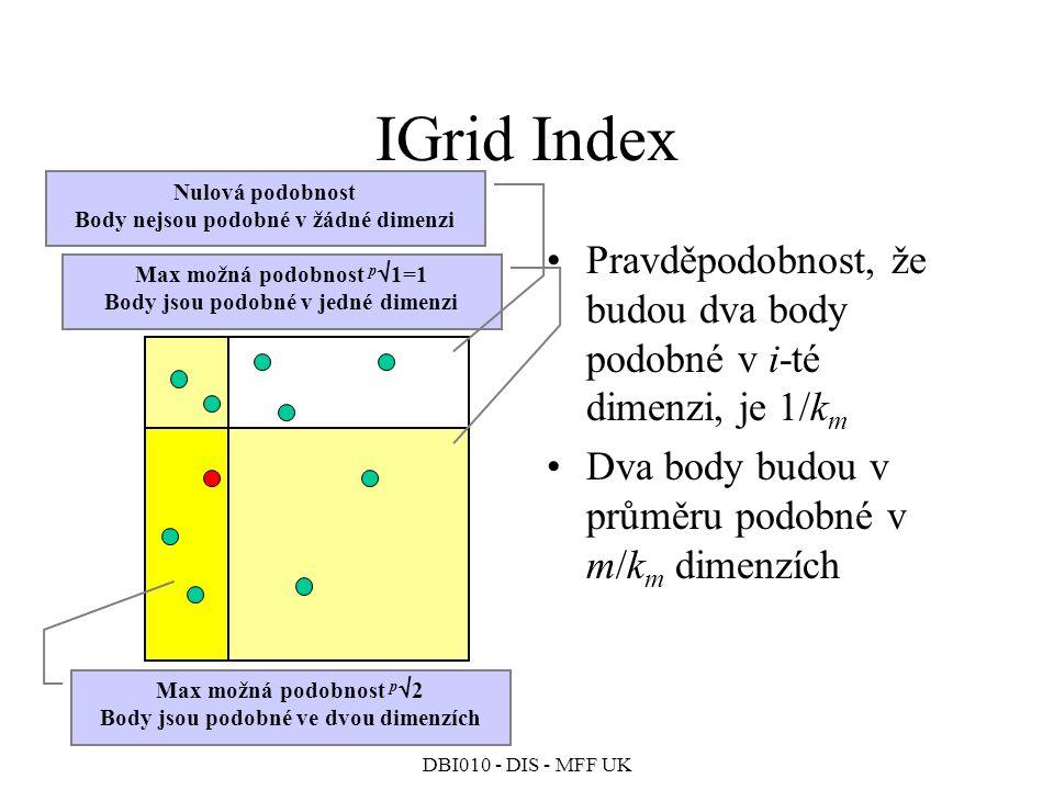 IGrid Index Nulová podobnost. Body nejsou podobné v žádné dimenzi. Pravděpodobnost, že budou dva body podobné v i-té dimenzi, je 1/km.