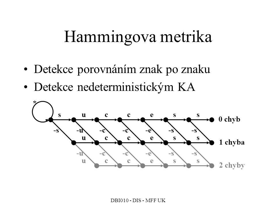 Hammingova metrika Detekce porovnáním znak po znaku