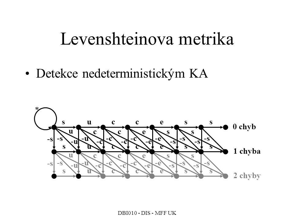 Levenshteinova metrika