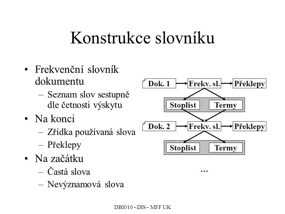 Konstrukce slovníku Frekvenční slovník dokumentu Na konci Na začátku