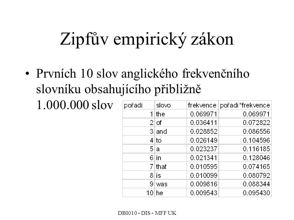 Zipfův empirický zákon