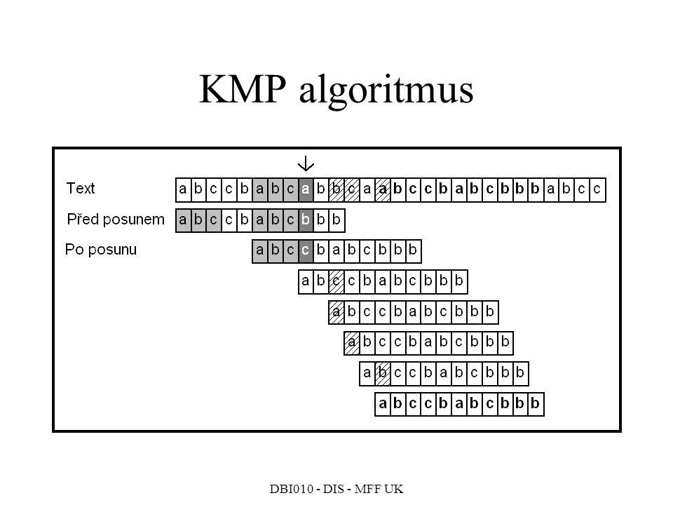 KMP algoritmus DBI010 - DIS - MFF UK 50