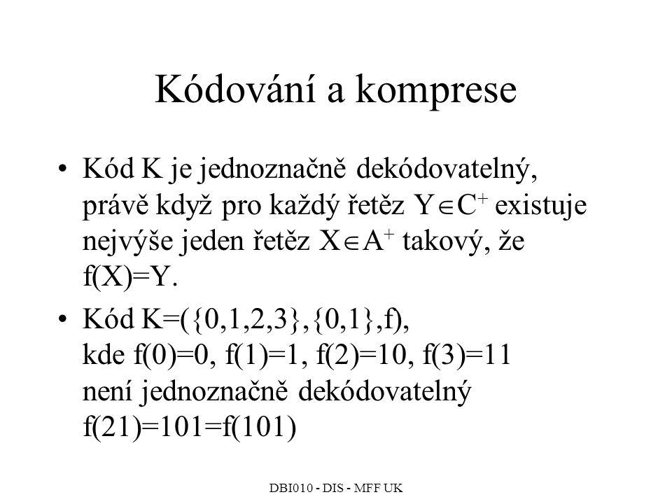 Kódování a komprese Kód K je jednoznačně dekódovatelný, právě když pro každý řetěz YC+ existuje nejvýše jeden řetěz XA+ takový, že f(X)=Y.