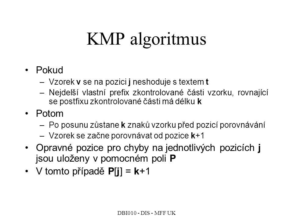 KMP algoritmus Pokud Potom