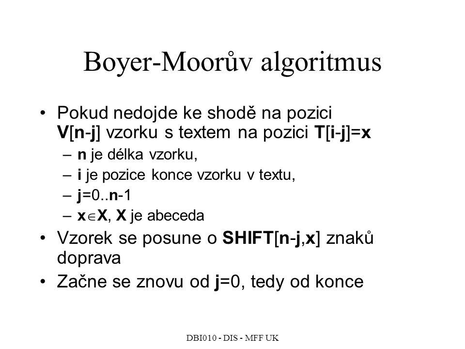 Boyer-Moorův algoritmus