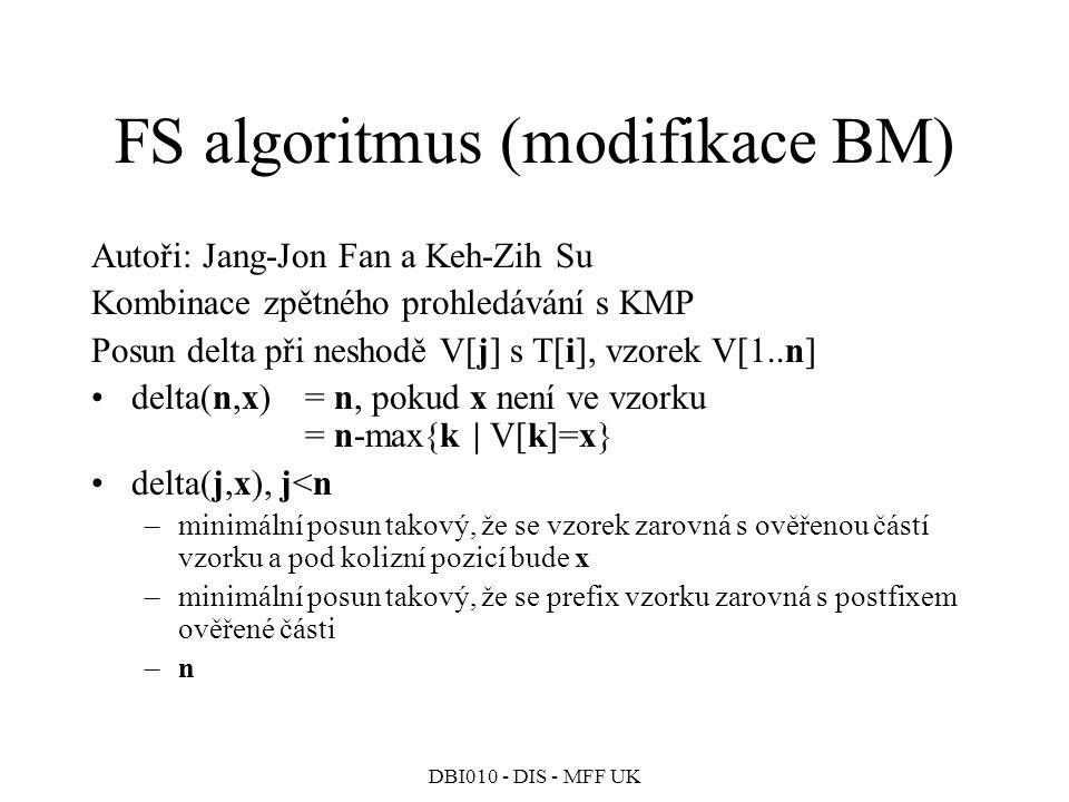 FS algoritmus (modifikace BM)