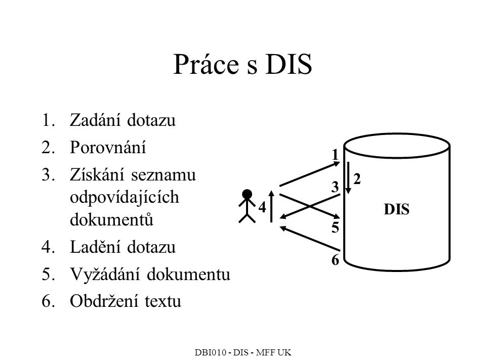 Práce s DIS Zadání dotazu Porovnání