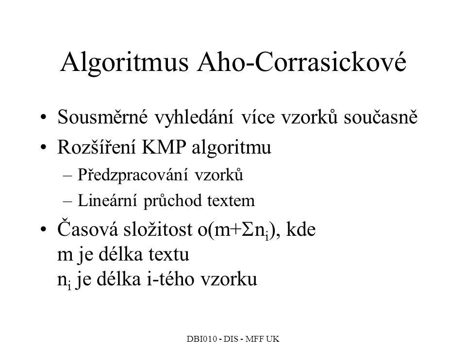 Algoritmus Aho-Corrasickové