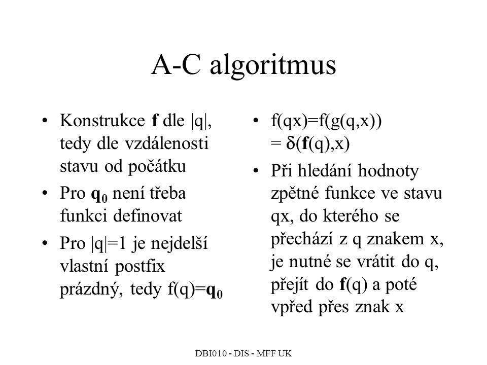 A-C algoritmus Konstrukce f dle |q|, tedy dle vzdálenosti stavu od počátku. Pro q0 není třeba funkci definovat.