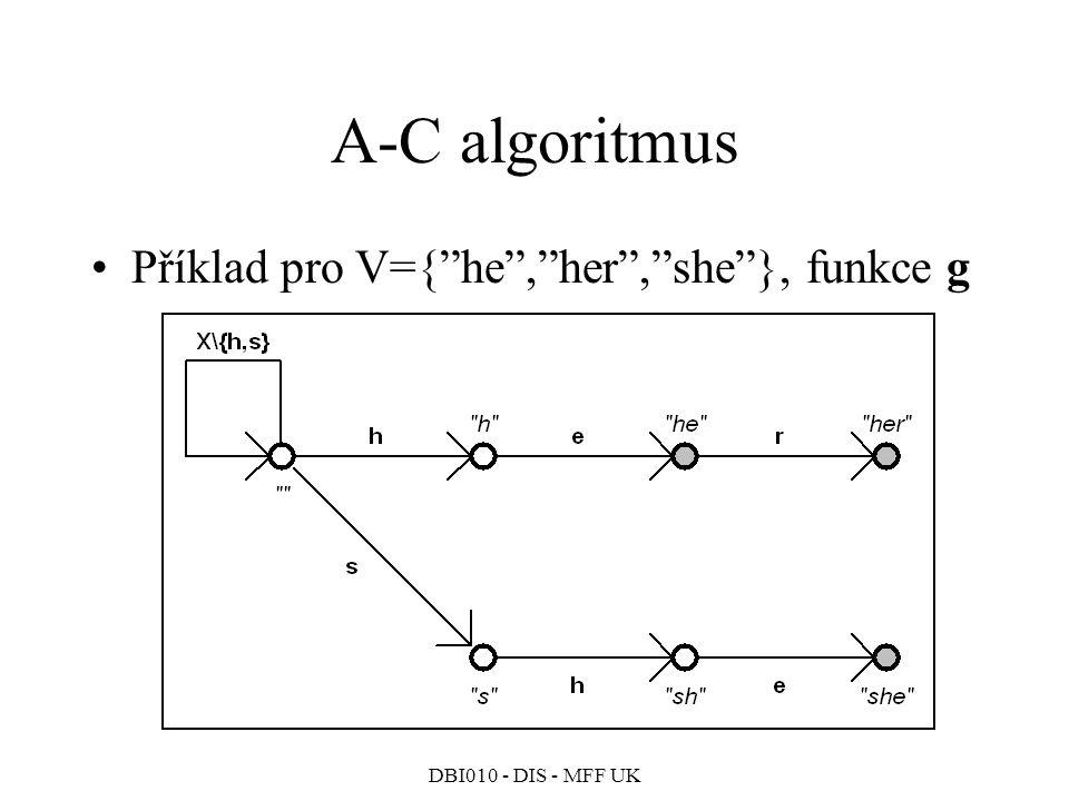 A-C algoritmus Příklad pro V={ he , her , she }, funkce g