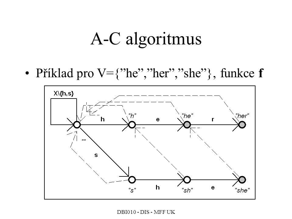 A-C algoritmus Příklad pro V={ he , her , she }, funkce f