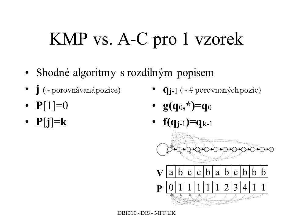 KMP vs. A-C pro 1 vzorek Shodné algoritmy s rozdílným popisem