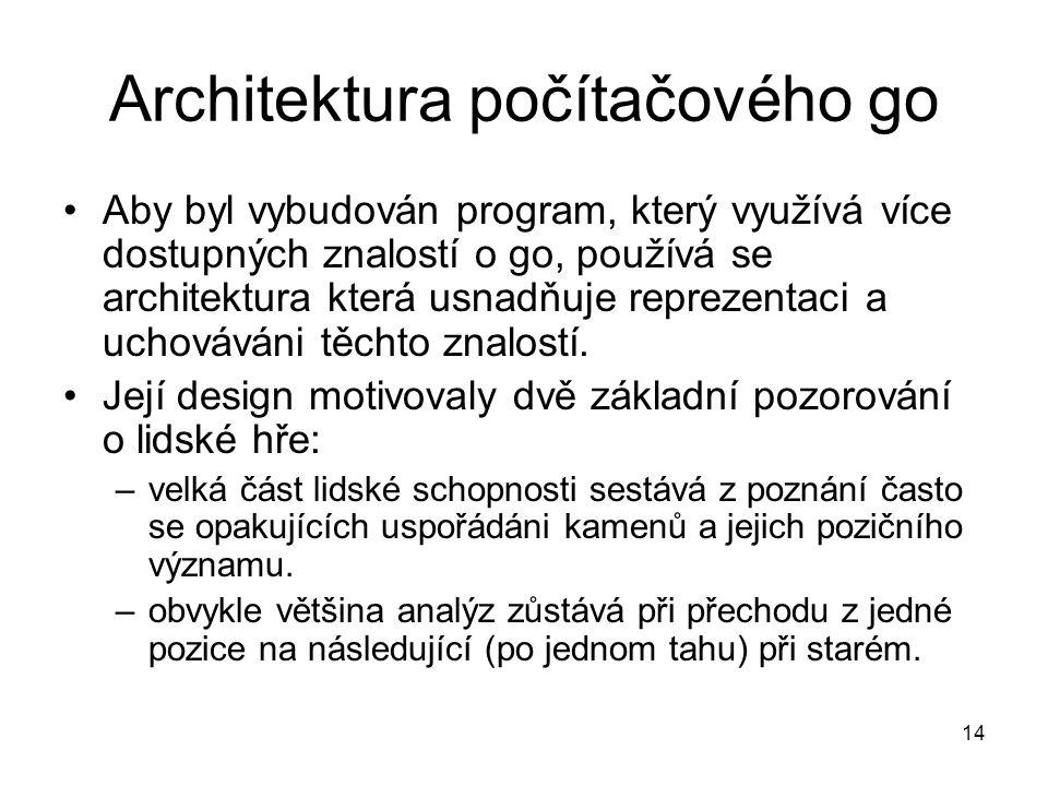 Architektura počítačového go