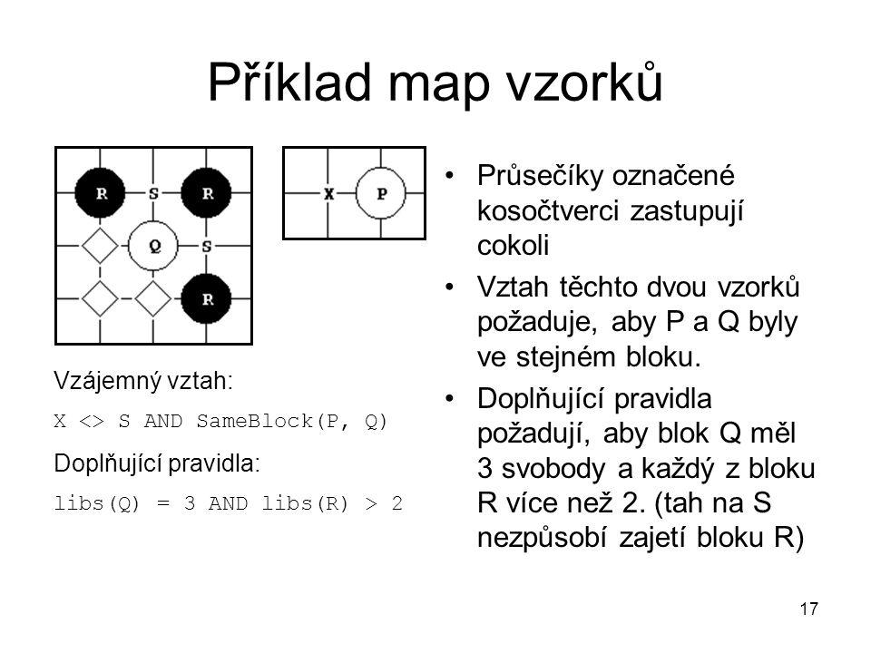 Příklad map vzorků Průsečíky označené kosočtverci zastupují cokoli