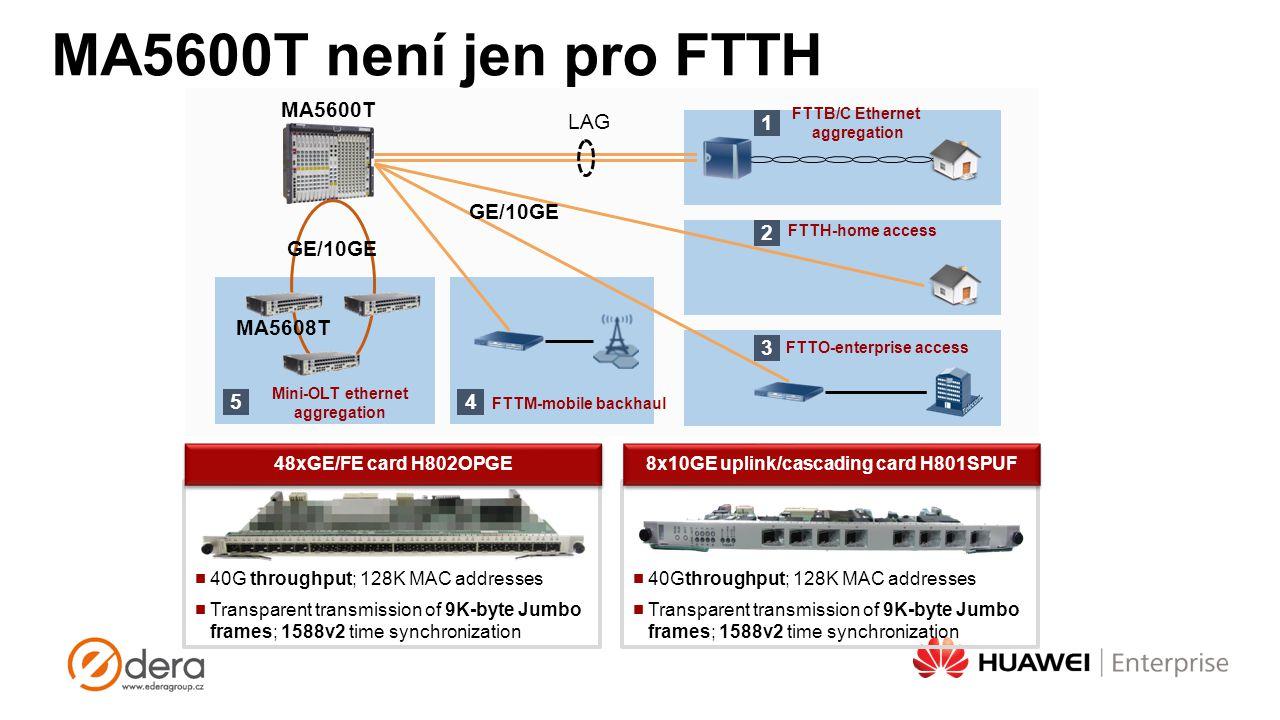 FTTO-enterprise access