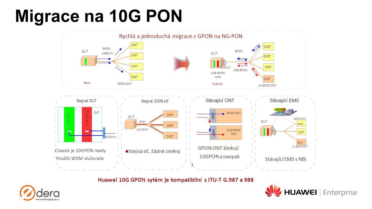 Migrace na 10G PON Rychlá a jednoduchá migrace z GPON na NG-PON