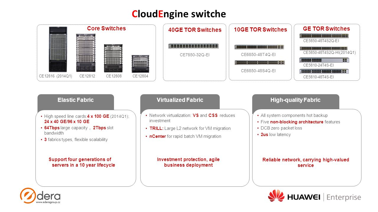 CloudEngine switche Core Switches 40GE TOR Switches 10GE TOR Switches