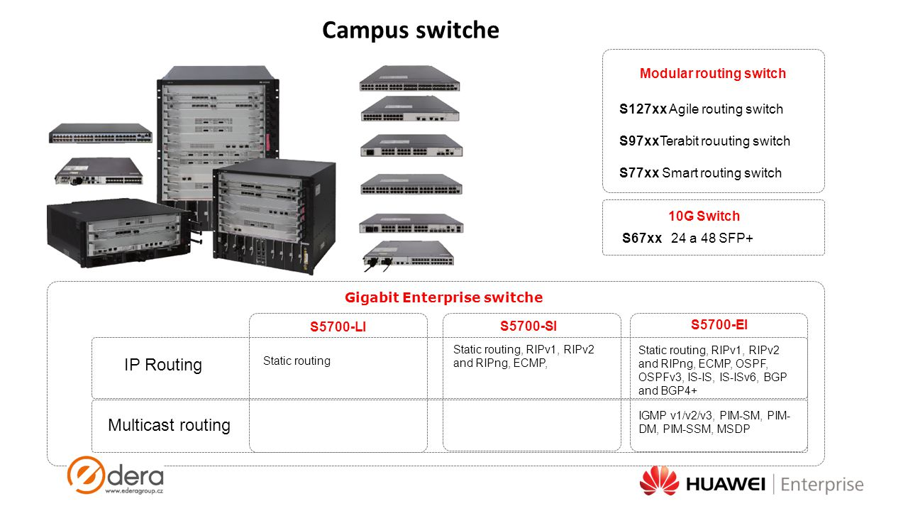 Campus switche IP Routing Multicast routing Modular routing switch