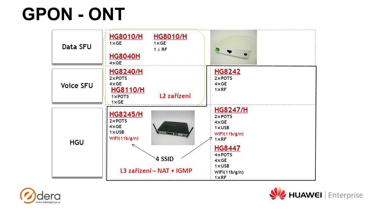 GPON - ONT Data SFU HG8010/H HG8010/H HG8040H HG8240/H HG8242