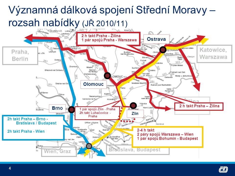 Významná dálková spojení Střední Moravy – rozsah nabídky (JŘ 2010/11)