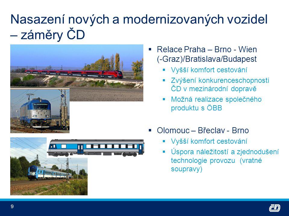 Nasazení nových a modernizovaných vozidel – záměry ČD